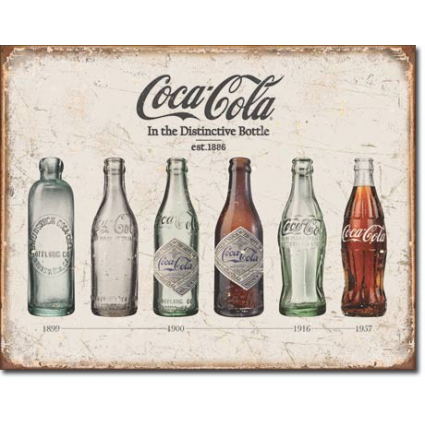 Desperate Enterprises Coca Cola Coke Bottle Evolution Tin Sign Ivey's Gifts and Decor